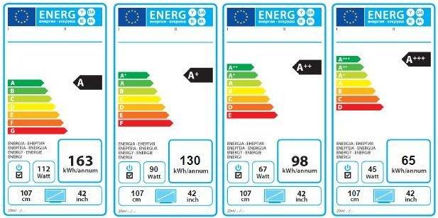 classi energetiche e risparmio medio